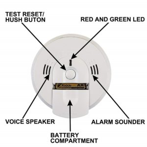 KIDDE 900- 0114A HARDWIRED CARBON MONOXIDE AND SMOKE DETECTORS